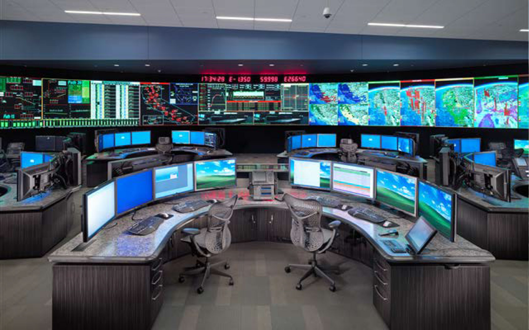 California Independent Systems Operators
